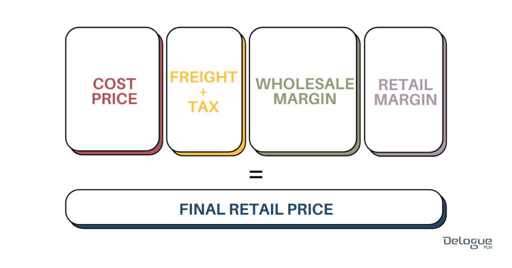 garment-costing-price-breakdown