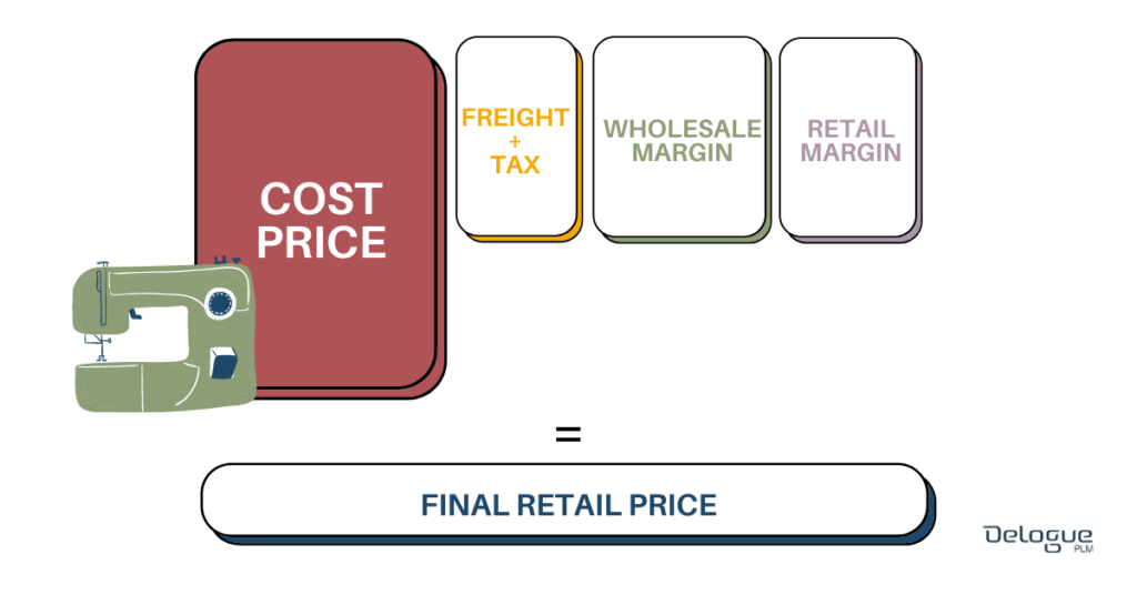 garment-costing-cost-price