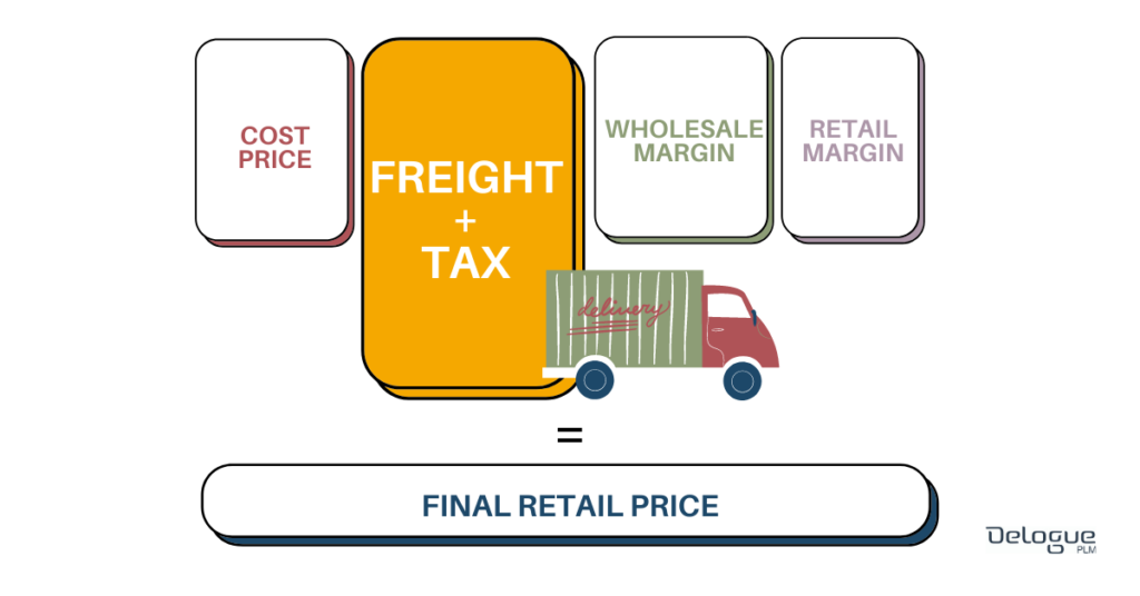 garment-costing-freight-tax
