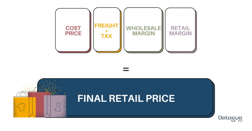 garment-costing-retail-price